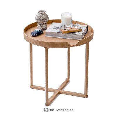 Маленькая пицца в печи pia (innova goods) (образец улова)