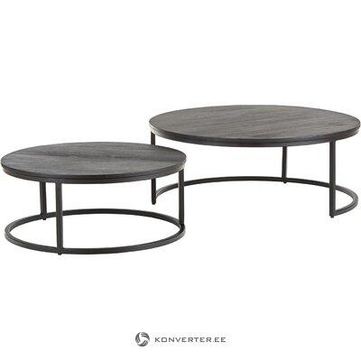 Melns kafijas galdiņu komplekts (Andrew)