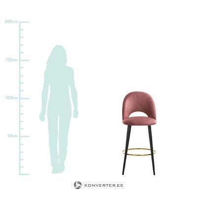 Pink velvet bar stool (rachel)