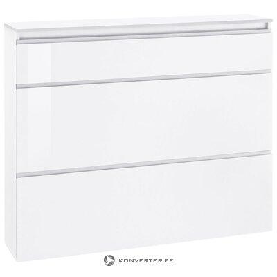 Белый глянцевый шкаф для обуви (скрытые недостатки красоты)